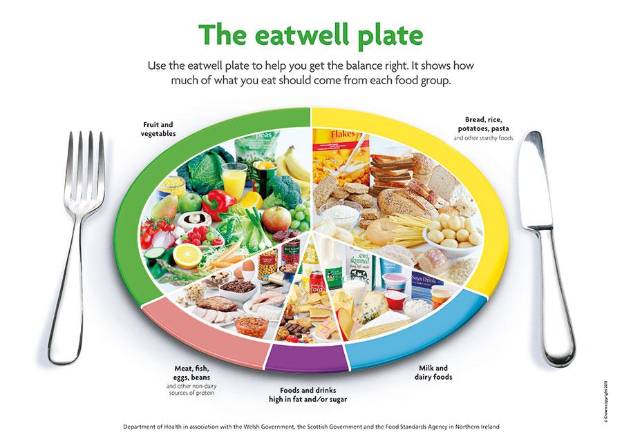 Core Nutrition Core Nutrition Pilates